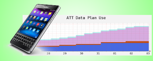 Tracking AT&T Data Plan Use With PhantomJS / Part 2