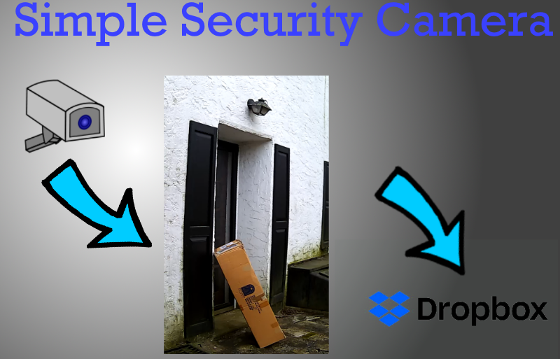 A Simple Security Camera with Dropbox Integration